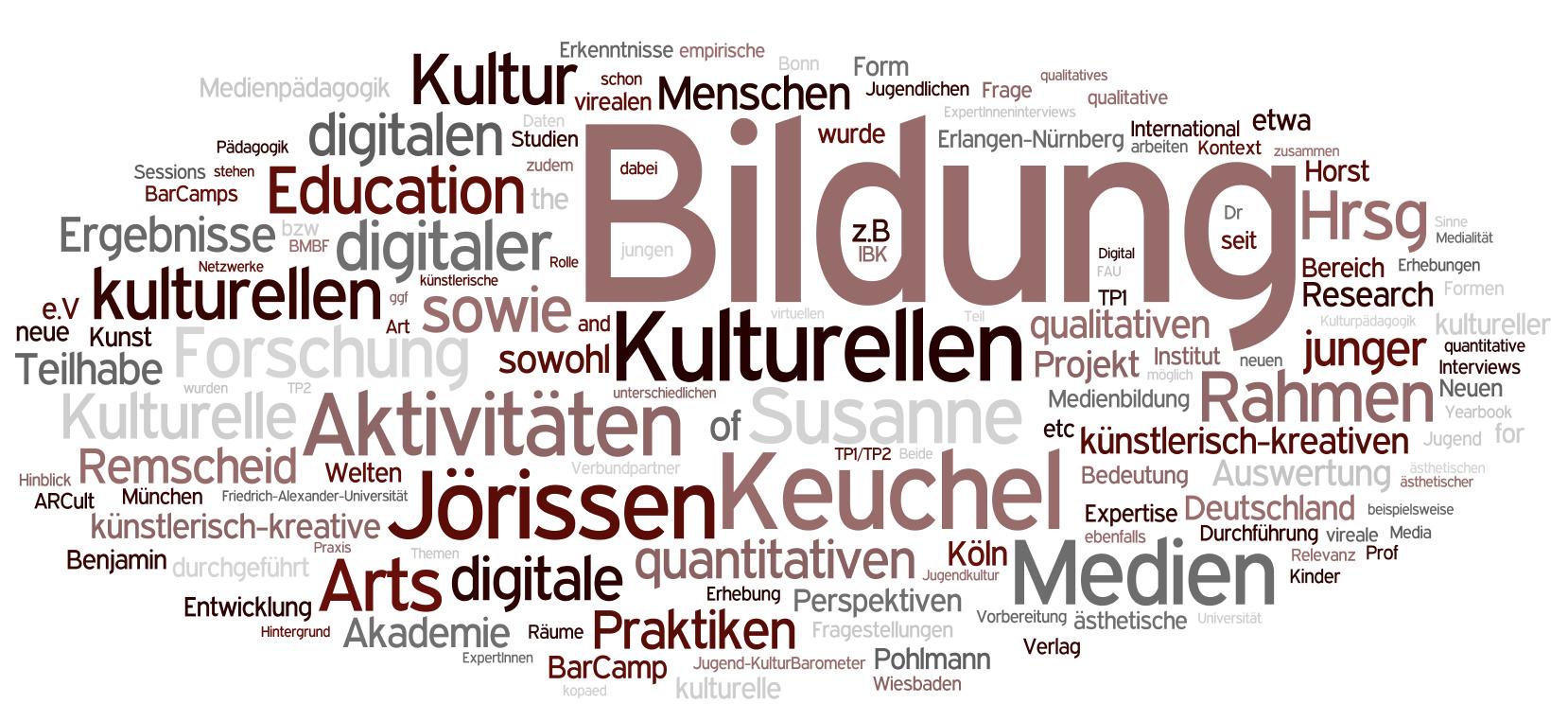 "BMBF-gefördertes Projekt ""Postdigitale Kulturelle Jugendwelten"" startet"